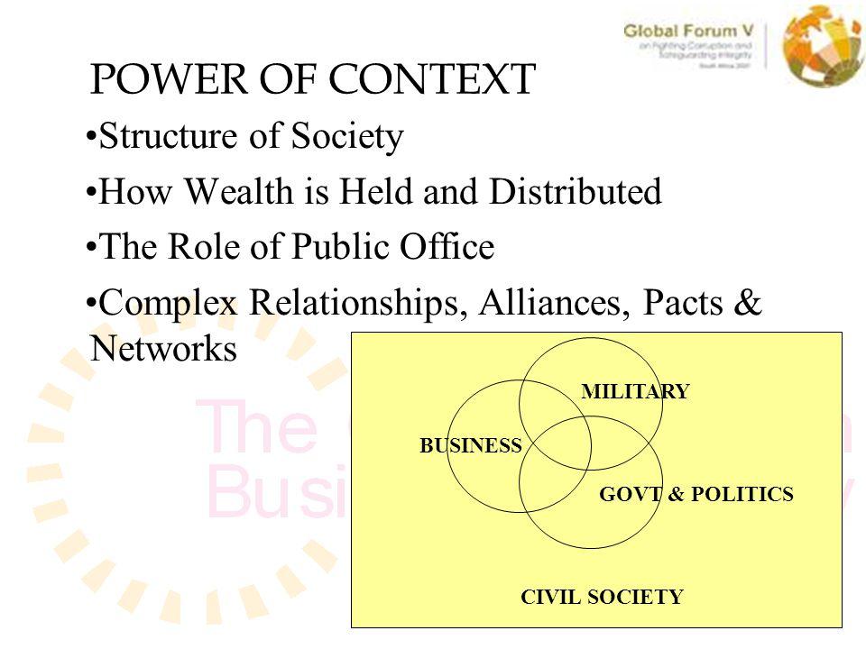 A PATRONAGE SYSTEM WEALTH BUSINESS.POWER POLITICS.