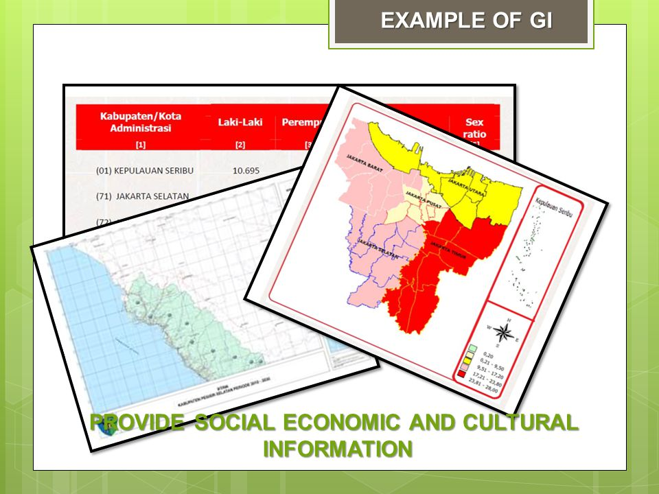 PROVIDE SOCIAL ECONOMIC AND CULTURAL INFORMATION INFORMATION EXAMPLE OF GI