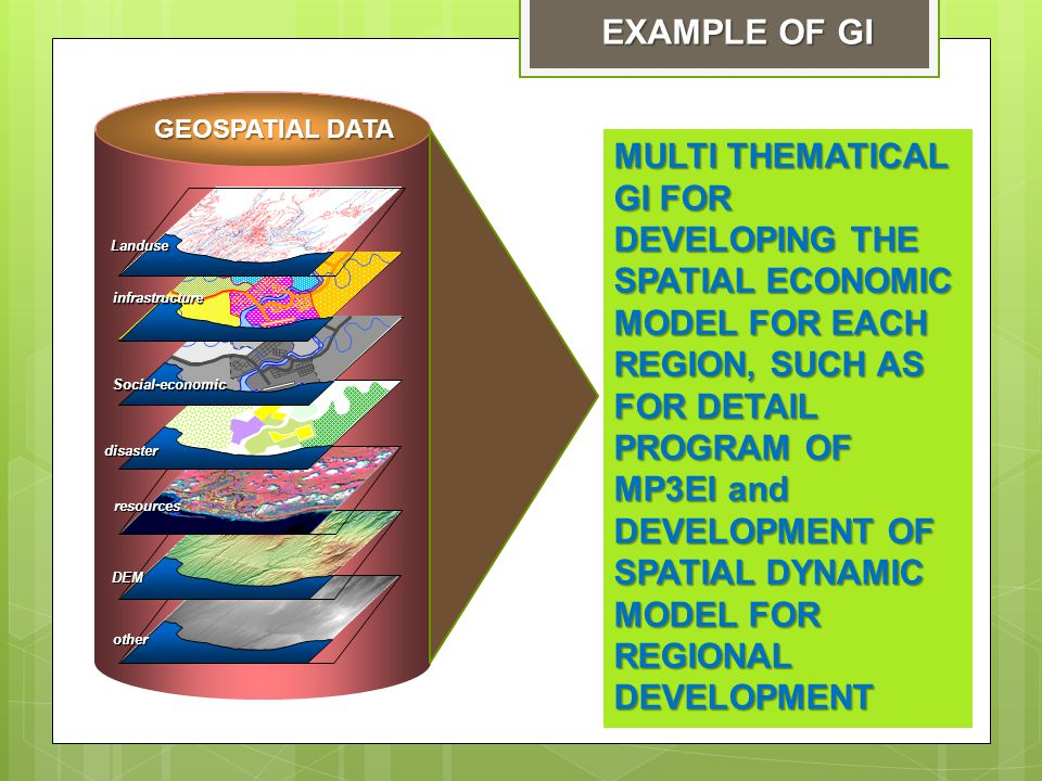 MULTI THEMATICAL GI FOR DEVELOPING THE SPATIAL ECONOMIC MODEL FOR EACH REGION, SUCH AS FOR DETAIL PROGRAM OF MP3EI and DEVELOPMENT OF SPATIAL DYNAMIC MODEL FOR REGIONAL DEVELOPMENT GEOSPATIAL DATA Landuse infrastructure resources DEM EXAMPLE OF GI Social-economic disaster other