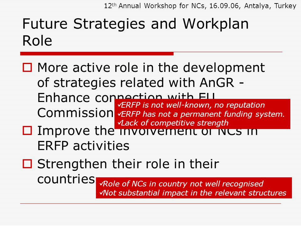 Future Strategies and Workplan Role  More active role in the development of strategies related with AnGR - Enhance connection with EU Commission  Improve the involvement of NCs in ERFP activities  Strengthen their role in their countries ERFP is not well-known, no reputation ERFP has not a permanent funding system.
