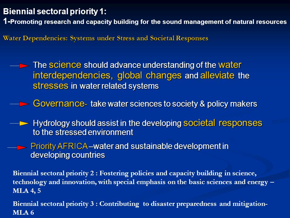 Governance - take water sciences to society & policy makers The science should advance understanding of the water interdependencies, global changes and alleviate the stresses in water related systems Hydrology should assist in the developing societal responses to the stressed environment Biennial sectoral priority 1: 1- Promoting research and capacity building for the sound management of natural resources Water Dependencies: Systems under Stress and Societal Responses Priority AFRICA –water and sustainable development in developing countries Biennial sectoral priority 2 : Fostering policies and capacity building in science, technology and innovation, with special emphasis on the basic sciences and energy – MLA 4, 5 Biennial sectoral priority 3 : Contributing to disaster preparedness and mitigation- MLA 6