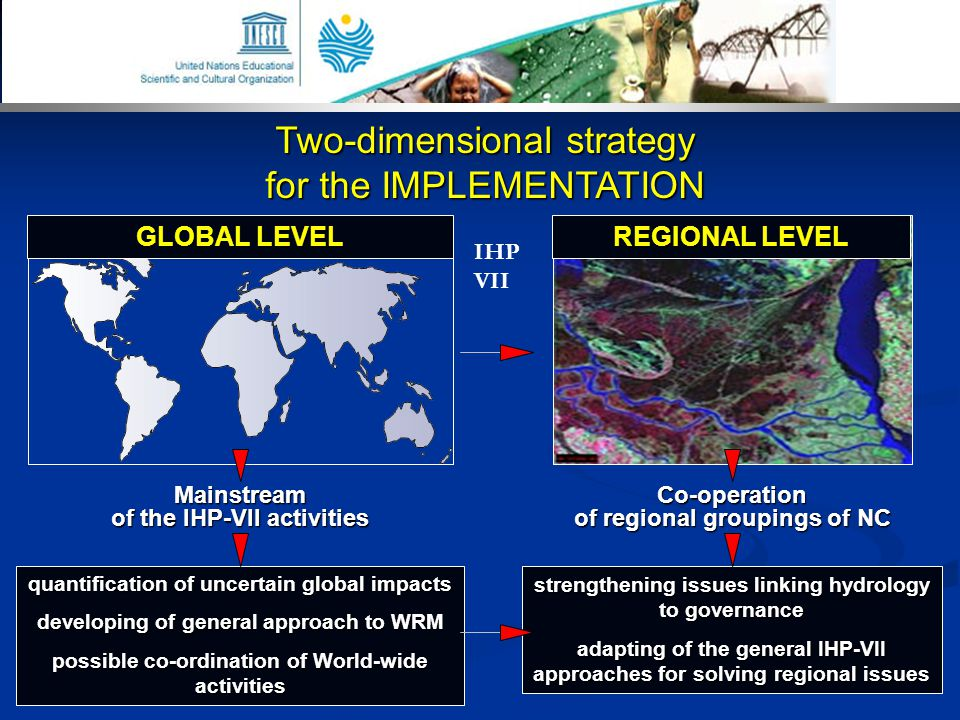 Two-dimensional strategy for the IMPLEMENTATION GLOBAL LEVEL Mainstream of the IHP-VII activities REGIONAL LEVEL Co-operation of regional groupings of NC quantification of uncertain global impacts developing of general approach to WRM possible co-ordination of World-wide activities strengthening issues linking hydrology to governance adapting of the general IHP-VII approaches for solving regional issues IHP VII