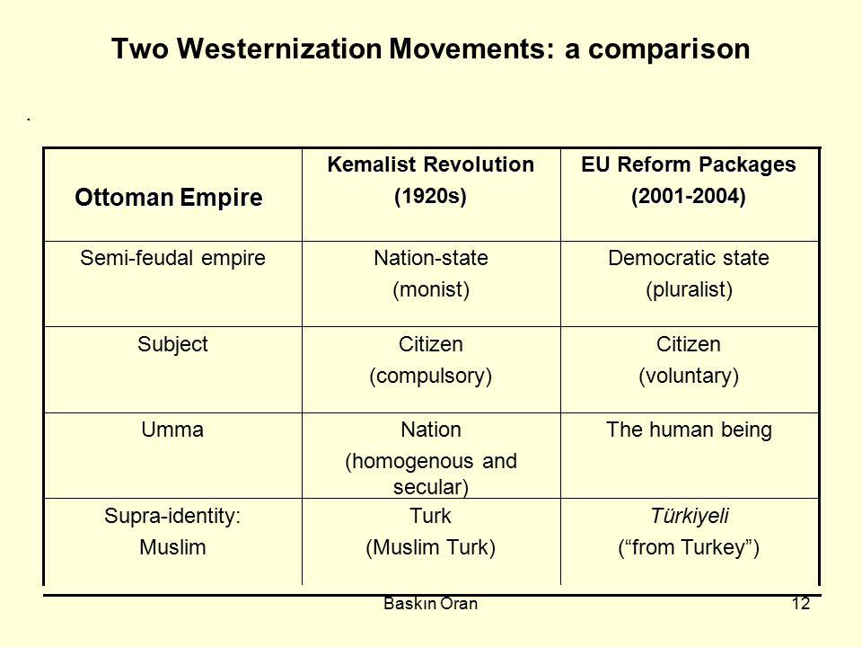 Baskın Oran12 Two Westernization Movements: a comparison.