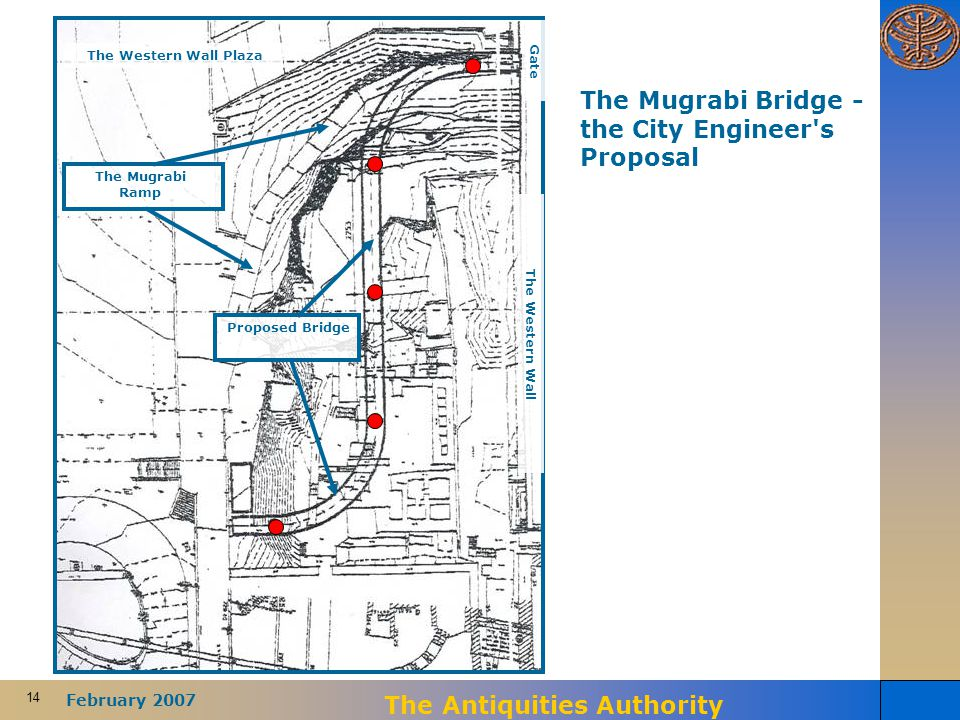 14 February 2007 The Antiquities Authority The Mugrabi Bridge - the City Engineer s Proposal The Western Wall The Mugrabi Ramp Gate The Western Wall Plaza Proposed Bridge