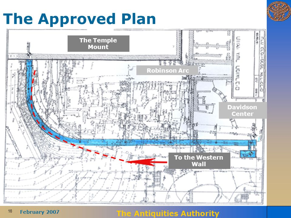 18 February 2007 The Antiquities Authority The Approved Plan The Temple Mount To the Western Wall Robinson Arc Davidson Center