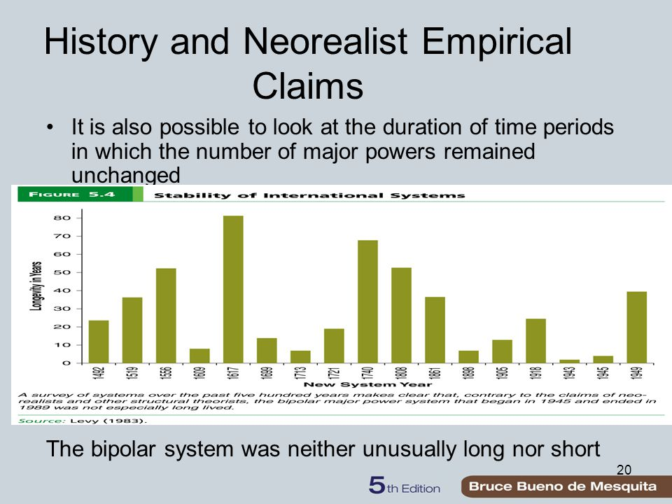 20 History and Neorealist Empirical Claims It is also possible to look at the duration of time periods in which the number of major powers remained unchanged The bipolar system was neither unusually long nor short
