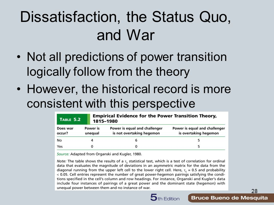 Dissatisfaction, the Status Quo, and War Not all predictions of power transition logically follow from the theory However, the historical record is mo
