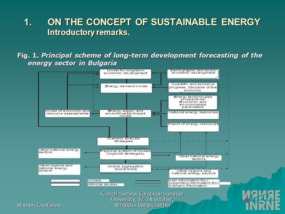 Plamen Tzvetanov French-Serbian European Summer University, 17-24 0ctober, Vrnjacka Banja, Serbia 1.ON THE CONCEPT OF SUSTAINABLE ENERGY Introductory