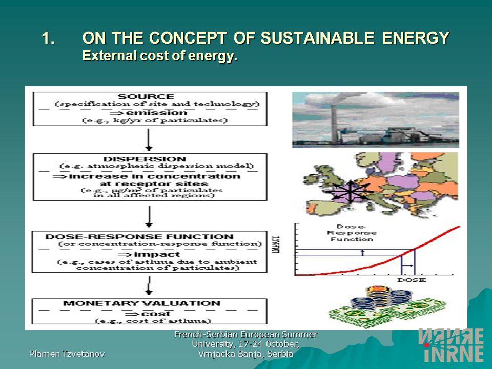 Plamen Tzvetanov French-Serbian European Summer University, 17-24 0ctober, Vrnjacka Banja, Serbia 1.ON THE CONCEPT OF SUSTAINABLE ENERGY External cost