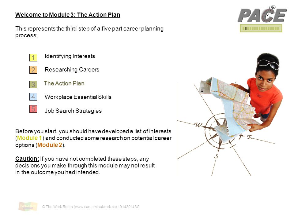 Welcome to Module 3: The Action Plan This represents the third step of a five part career planning process; Identifying Interests Researching Careers The Action Plan Workplace Essential Skills Job Search Strategies Before you start, you should have developed a list of interests (Module 1) and conducted some research on potential career options (Module 2).