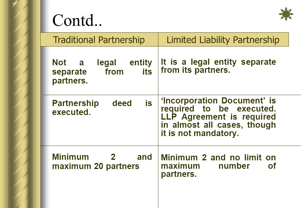 Contd.. Not a legal entity separate from its partners.