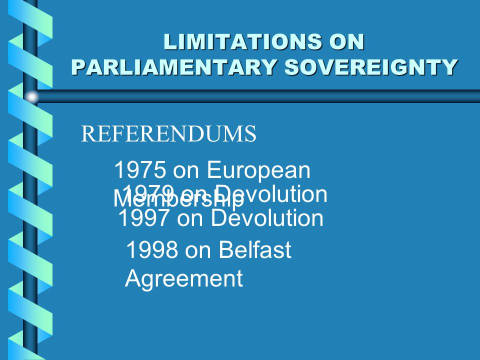 LIMITATIONS ON PARLIAMENTARY SOVEREIGNTY REFERENDUMS 1975 on European Membership 1979 on Devolution 1997 on Devolution 1998 on Belfast Agreement