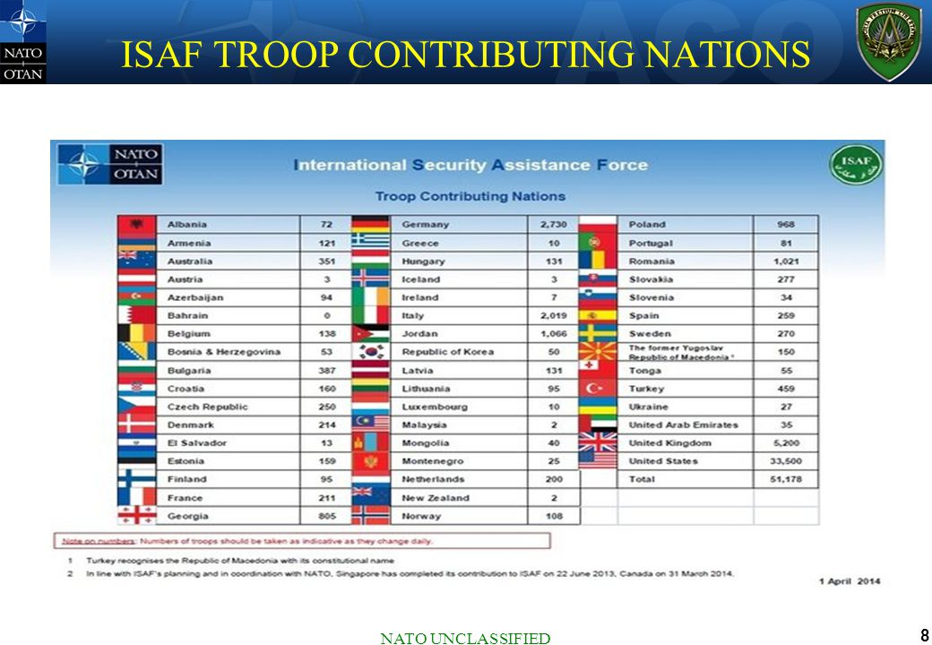 ISAF TROOP CONTRIBUTING NATIONS NATO UNCLASSIFIED 8