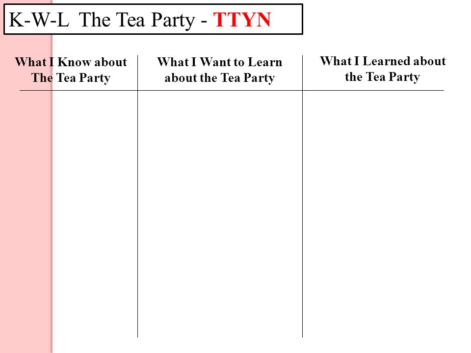 What I Know about The Tea Party What I Learned about the Tea Party What I Want to Learn about the Tea Party K-W-L The Tea Party - TTYN