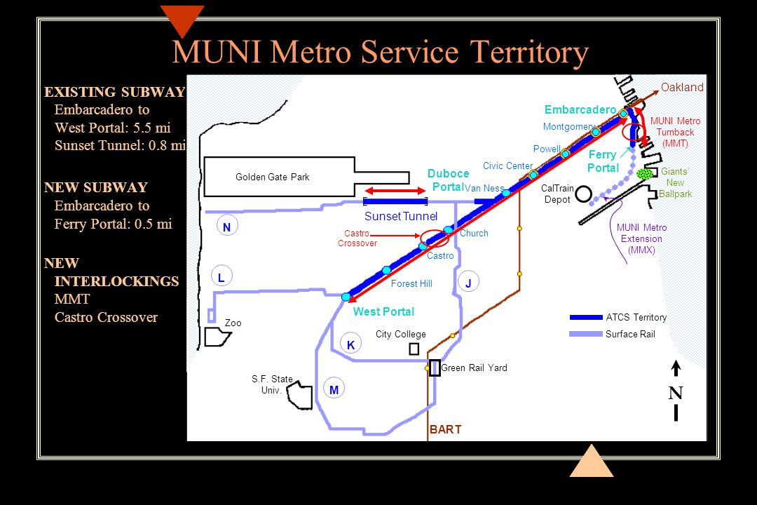 MUNI Metro Service Territory EXISTING SUBWAY Embarcadero to West Portal: 5.5 mi Sunset Tunnel: 0.8 mi NEW SUBWAY Embarcadero to Ferry Portal: 0.5 mi NEW INTERLOCKINGS MMT Castro Crossover Green Rail Yard CalTrain Depot Giants' New Ballpark MUNI Metro Extension (MMX) Embarcadero Montgomery Powell Civic Center Van Ness Church Castro Forest Hill West Portal Sunset Tunnel Duboce Portal Golden Gate Park City College S.F.