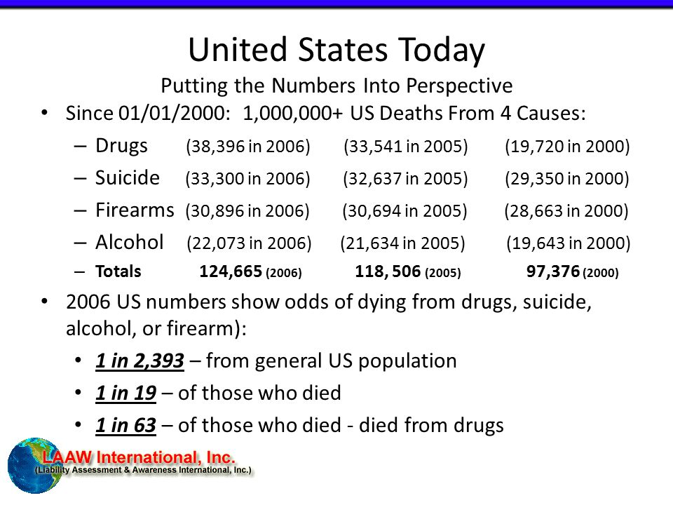 United States Today Putting the Numbers Into Perspective Since 01/01/2000: 1,000,000+ US Deaths From 4 Causes: – Drugs (38,396 in 2006) (33,541 in 2005) (19,720 in 2000) – Suicide (33,300 in 2006) (32,637 in 2005) (29,350 in 2000) – Firearms (30,896 in 2006) (30,694 in 2005) (28,663 in 2000) – Alcohol (22,073 in 2006) (21,634 in 2005) (19,643 in 2000) – Totals 124,665 (2006) 118, 506 (2005) 97,376 (2000) 2006 US numbers show odds of dying from drugs, suicide, alcohol, or firearm): 1 in 2,393 – from general US population 1 in 19 – of those who died 1 in 63 – of those who died - died from drugs