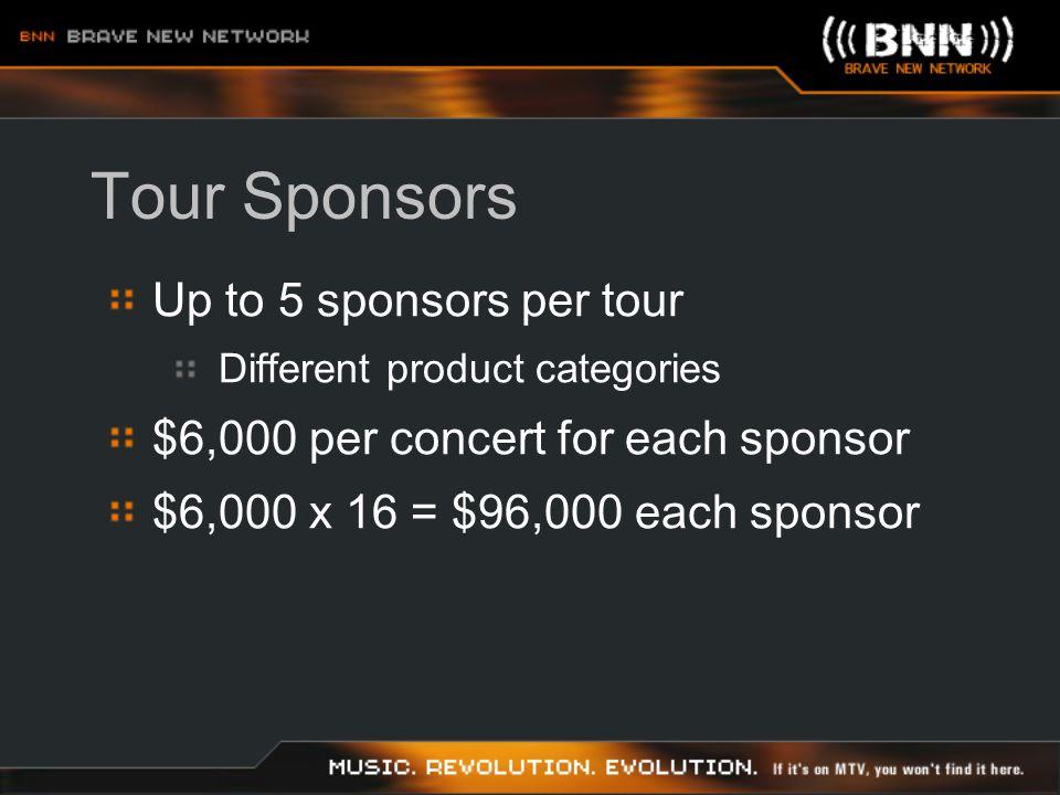 Tour Sponsors Up to 5 sponsors per tour Different product categories $6,000 per concert for each sponsor $6,000 x 16 = $96,000 each sponsor