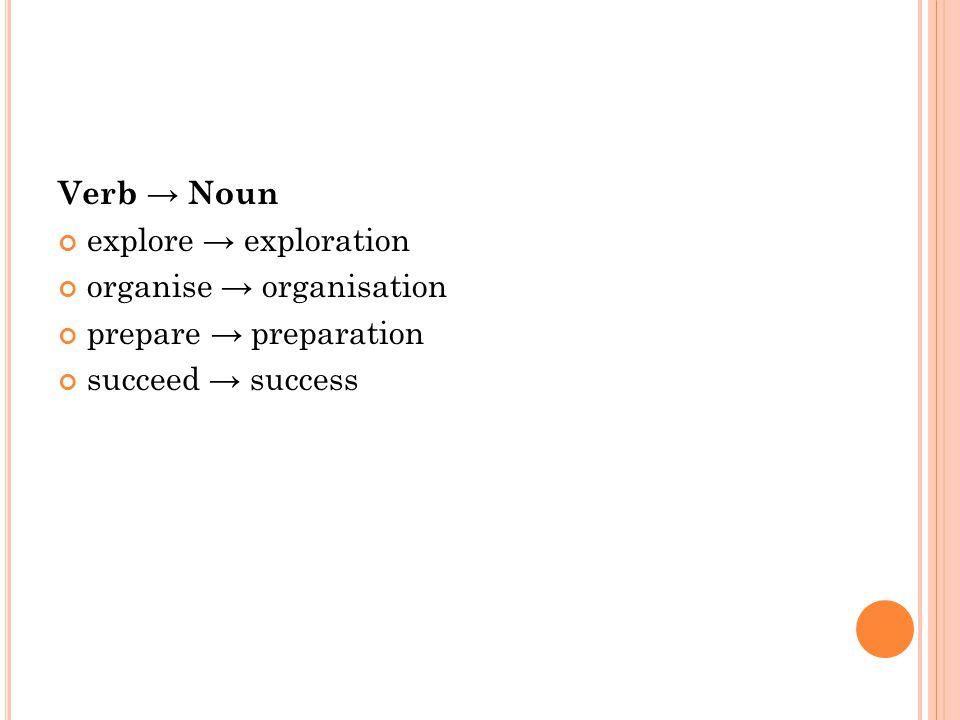 Verb → Noun explore → exploration organise → organisation prepare → preparation succeed → success