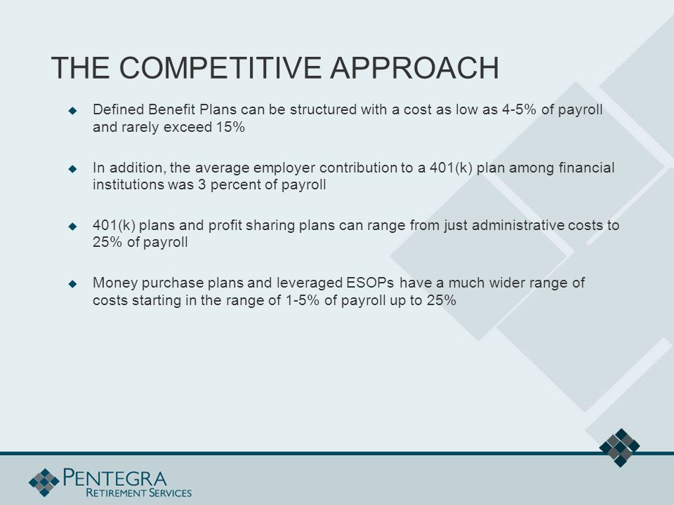 THE COMPETITIVE APPROACH  Defined Benefit Plans can be structured with a cost as low as 4-5% of payroll and rarely exceed 15%  In addition, the average employer contribution to a 401(k) plan among financial institutions was 3 percent of payroll  401(k) plans and profit sharing plans can range from just administrative costs to 25% of payroll  Money purchase plans and leveraged ESOPs have a much wider range of costs starting in the range of 1-5% of payroll up to 25%