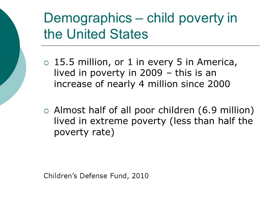 Demographics – child poverty in the United States  15.5 million, or 1 in every 5 in America, lived in poverty in 2009 – this is an increase of nearly 4 million since 2000  Almost half of all poor children (6.9 million) lived in extreme poverty (less than half the poverty rate) Children's Defense Fund, 2010