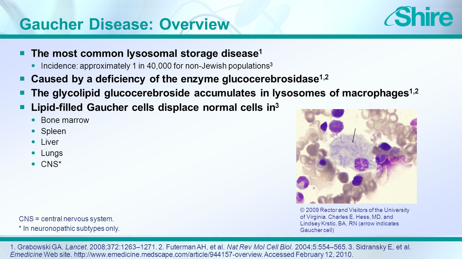 Gaucher Disease: Overview  The most common lysosomal storage disease 1 Incidence: approximately 1 in 40,000 for non-Jewish populations 3  Caused by a deficiency of the enzyme glucocerebrosidase 1,2  The glycolipid glucocerebroside accumulates in lysosomes of macrophages 1,2  Lipid-filled Gaucher cells displace normal cells in 3 Bone marrow Spleen Liver Lungs CNS* * In neuronopathic subtypes only.