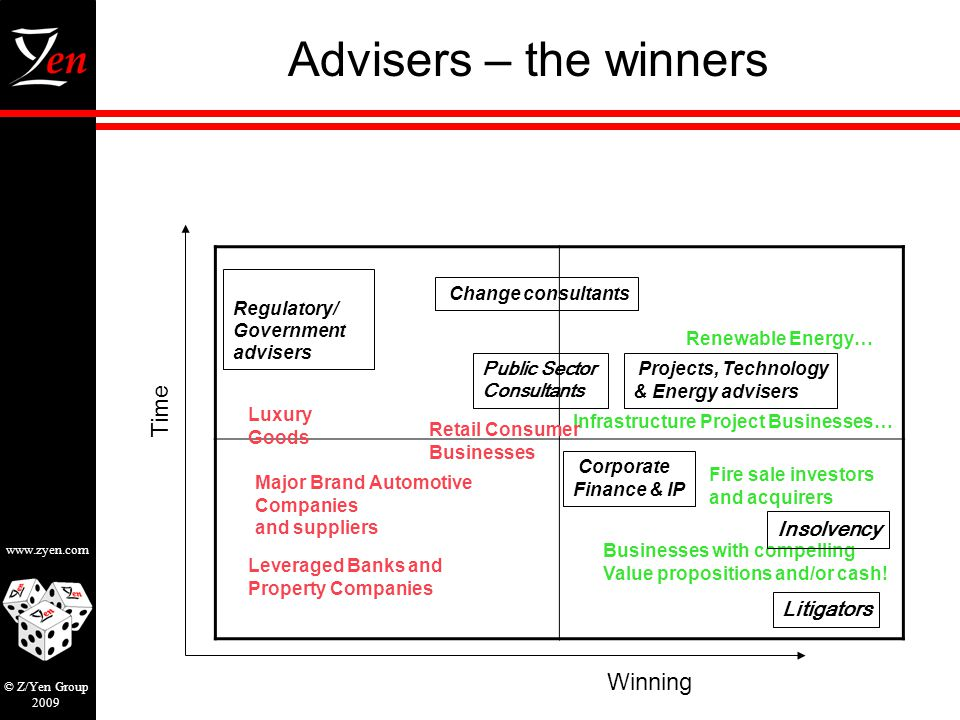 www.zyen.com © Z/Yen Group 2009 Advisers – the winners Winning Time Renewable Energy… Infrastructure Project Businesses… Fire sale investors and acquirers Major Brand Automotive Companies and suppliers Leveraged Banks and Property Companies Retail Consumer Businesses Businesses with compelling Value propositions and/or cash.