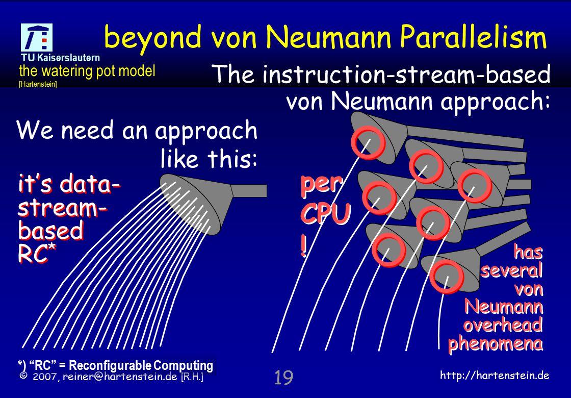 © 2007, reiner@hartenstein.de [R.H.] http://hartenstein.de TU Kaiserslautern 19 beyond von Neumann Parallelism We need an approach like this: The instruction-stream-based von Neumann approach: the watering pot model [Hartenstein] has several von Neumann overhead phenomena per CPU .