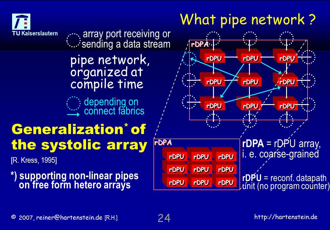 © 2007, reiner@hartenstein.de [R.H.] http://hartenstein.de TU Kaiserslautern 24 pipe network, organized at compile time rDPA = rDPU array, i.