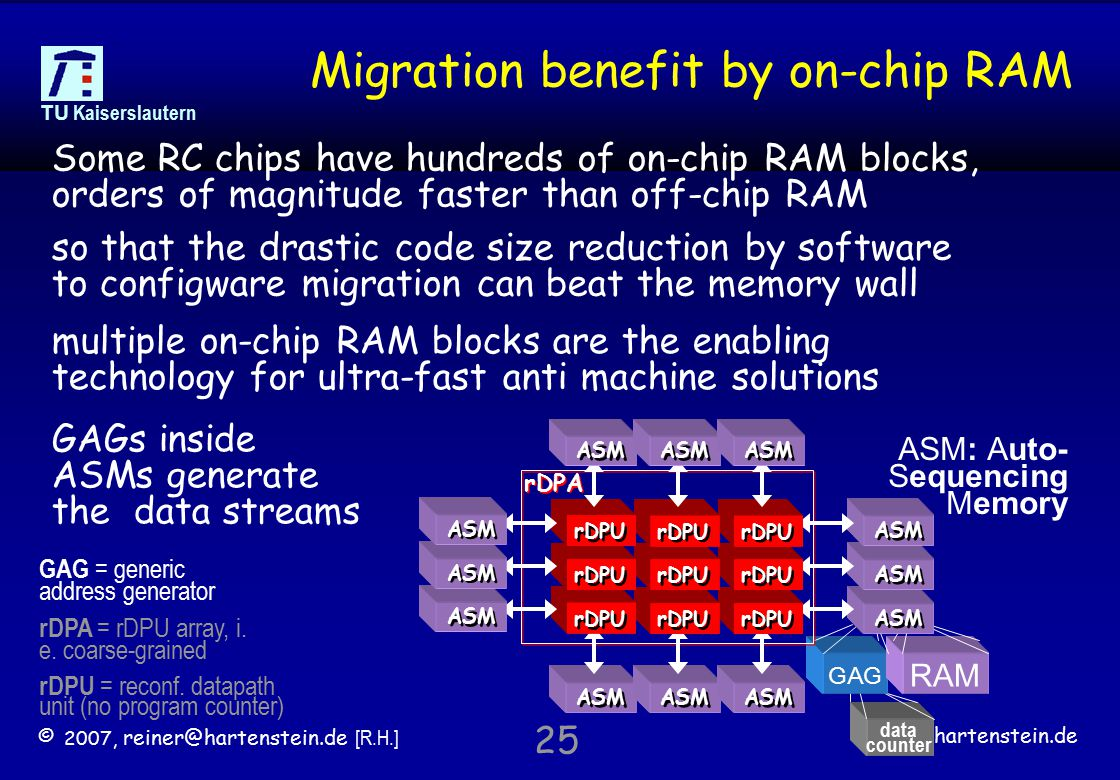 © 2007, reiner@hartenstein.de [R.H.] http://hartenstein.de TU Kaiserslautern 25 data counter GAG RAM ASM : A uto- S equencing M emory rDPA ASM Migration benefit by on-chip RAM so that the drastic code size reduction by software to configware migration can beat the memory wall Some RC chips have hundreds of on-chip RAM blocks, orders of magnitude faster than off-chip RAM multiple on-chip RAM blocks are the enabling technology for ultra-fast anti machine solutions rDPU ASM rDPA = rDPU array, i.