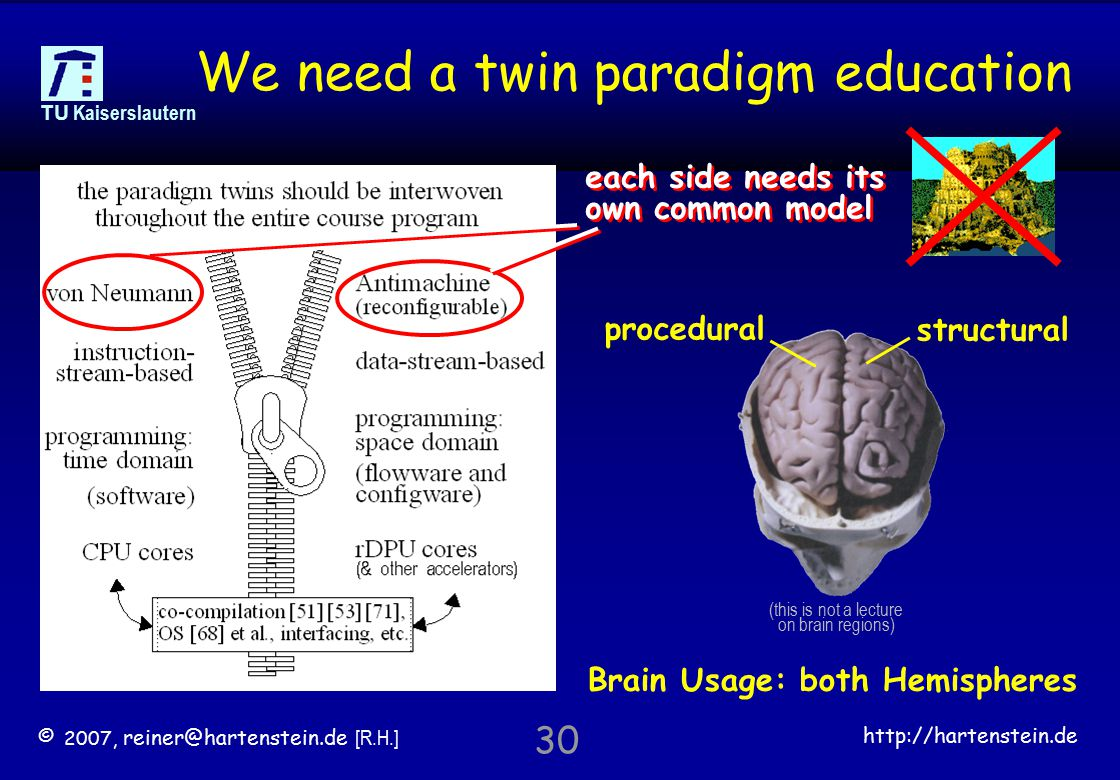 © 2007, reiner@hartenstein.de [R.H.] http://hartenstein.de TU Kaiserslautern 30 We need a twin paradigm education Brain Usage: both Hemispheres each side needs its own common model procedural structural (this is not a lecture on brain regions)