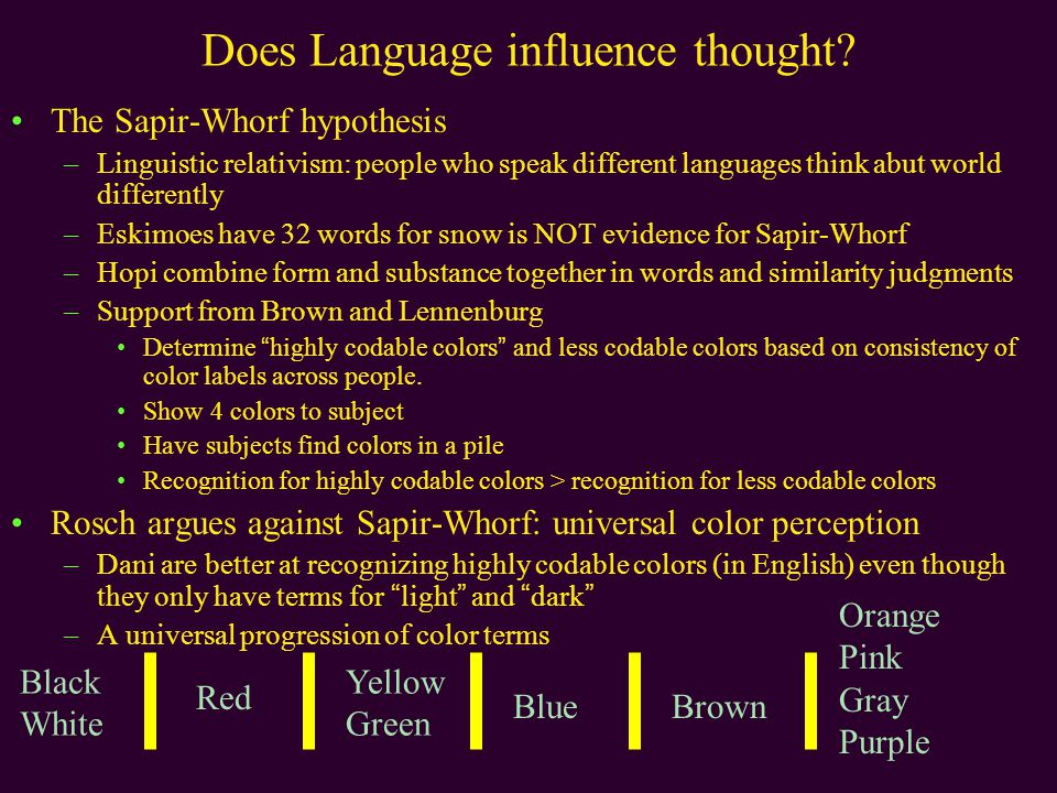 Does Language influence thought? The Sapir-Whorf hypothesis –Linguistic relativism: people who speak different languages think abut world differently