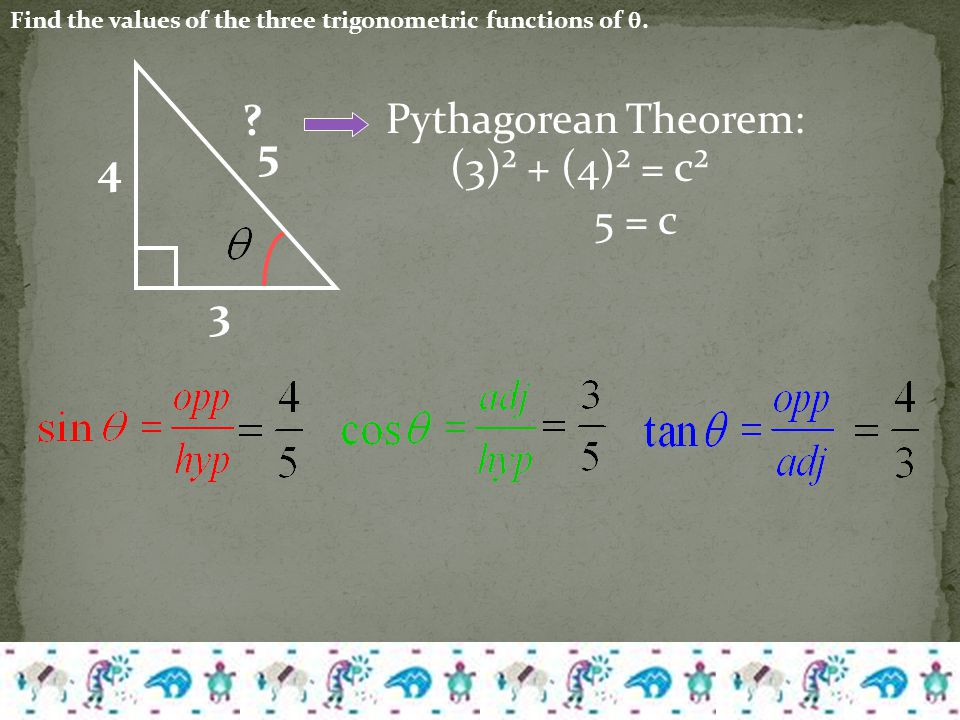 Find the values of the three trigonometric functions of .