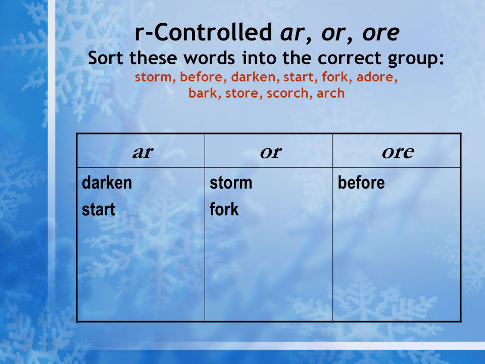 r-Controlled ar, or, ore Sort these words into the correct group: storm, before, darken, start, fork, adore, bark, store, scorch, arch arorore darken