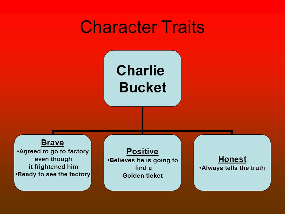 Character Traits Charlie Bucket Brave Agreed to go to factory even though it frightened him Ready to see the factory Positive Believes he is going to find a Golden ticket Honest Always tells the truth