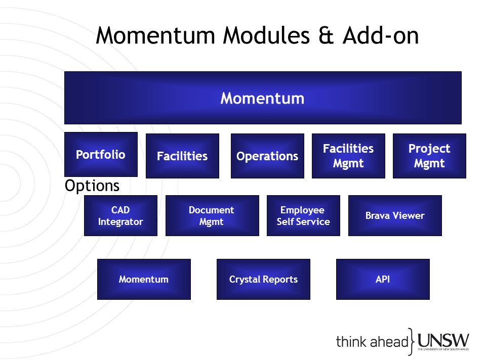 Momentum Modules & Add-on Momentum Facilities Mgmt OperationsFacilities Options Brava Viewer Momentum Portfolio Document Mgmt Crystal Reports CAD Integrator Project Mgmt Employee Self Service API