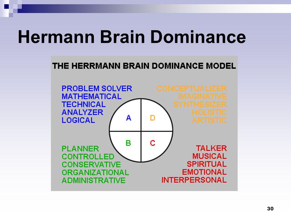 30 Hermann Brain Dominance