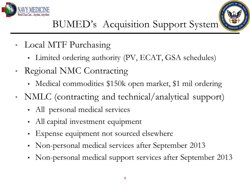 BUMED's Acquisition Support System Local MTF Purchasing Limited ordering authority (PV, ECAT, GSA schedules) Regional NMC Contracting Medical commodit