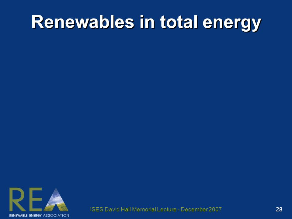 ISES David Hall Memorial Lecture - December 2007 28 Renewables in total energy