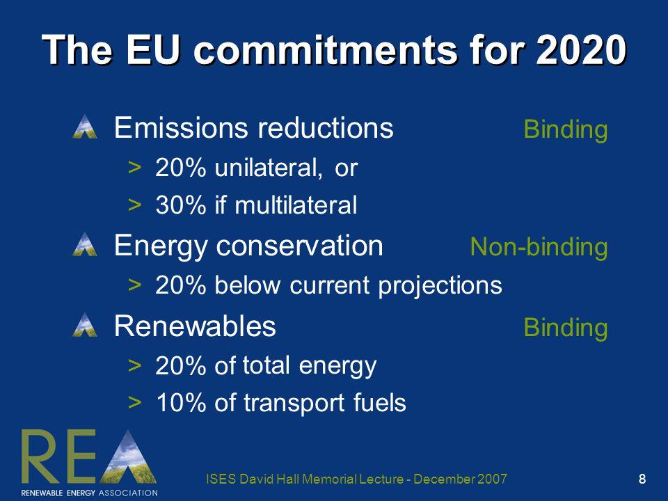 ISES David Hall Memorial Lecture - December 2007 9 20% Renewables – EU vision