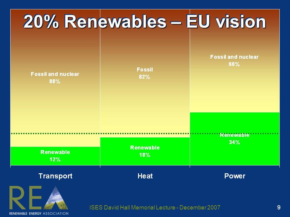 ISES David Hall Memorial Lecture - December 2007 10 Leadership or drift – UK energy policy