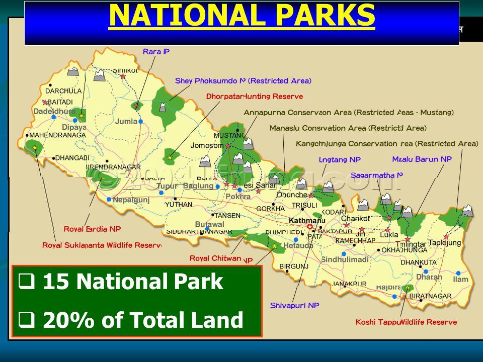  15 National Park  20% of Total Land NATIONAL PARKS