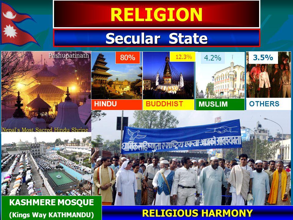 Secular State RELIGION OTHERS 3.5% RELIGIOUS HARMONY HINDU 80% BUDDHIST 12.3% MUSLIM 4.2% KASHMERE MOSQUE (Kings Way KATHMANDU)