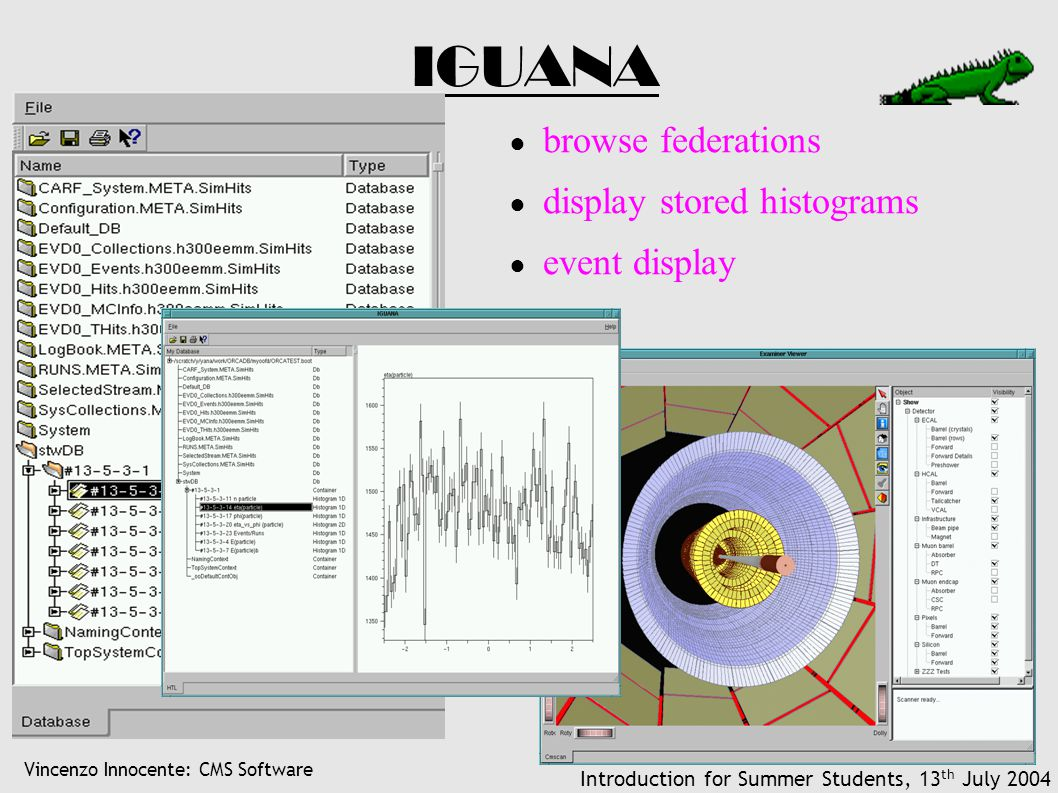 Vincenzo Innocente: CMS Software Introduction for Summer Students, 13 th July 2004 IGUANA ● browse federations ● display stored histograms ● event dis