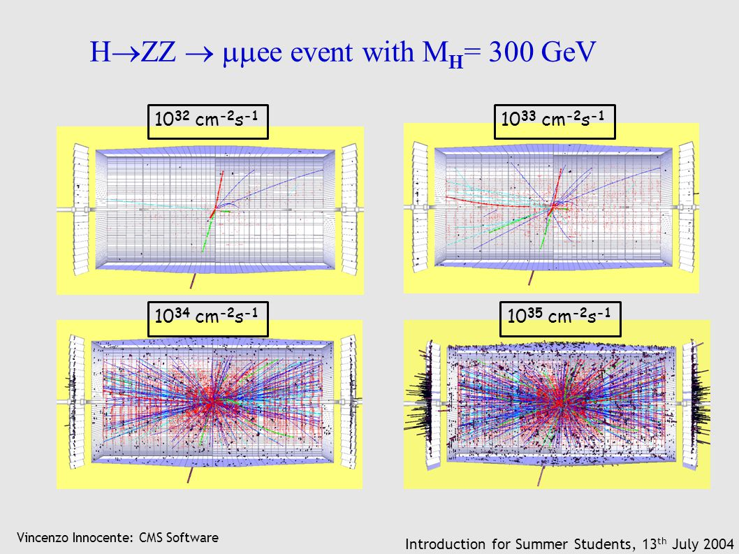 Vincenzo Innocente: CMS Software Introduction for Summer Students, 13 th July 2004 H  ZZ   ee event with M H = 300 GeV 10 32 cm -2 s -1 10 33 cm -2 s -1 10 34 cm -2 s -1 10 35 cm -2 s -1