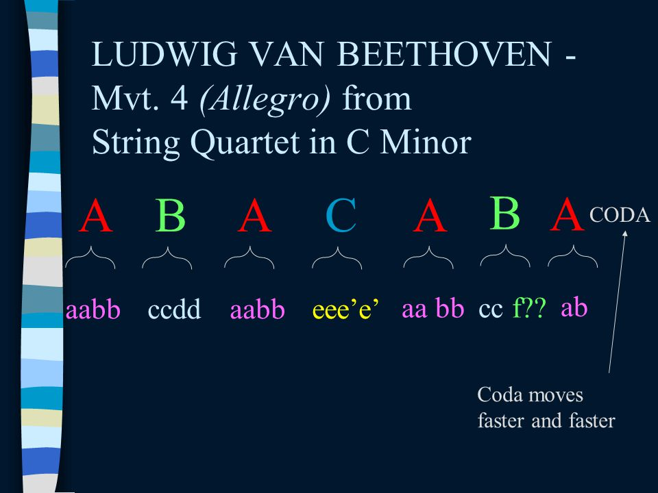LUDWIG VAN BEETHOVEN - Mvt. 4 (Allegro) from String Quartet in C Minor A aabb B ccdd A aabb A C eee'e' B cc f?? A ab CODA Coda moves faster and faster
