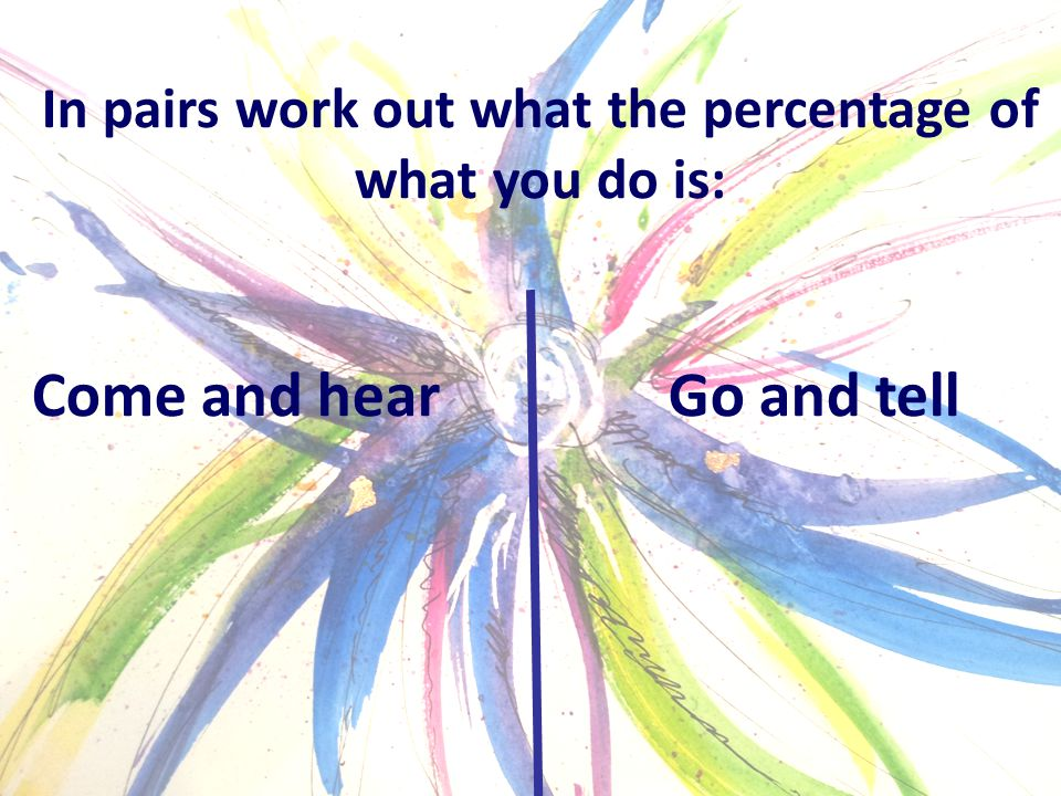 In pairs work out what the percentage of what you do is: Come and hearGo and tell