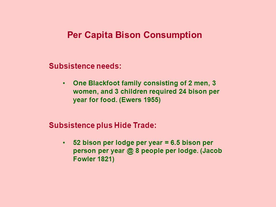 Subsistence needs: One Blackfoot family consisting of 2 men, 3 women, and 3 children required 24 bison per year for food.