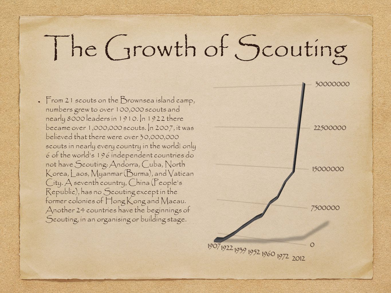 The Growth of Scouting From 21 scouts on the Brownsea island camp, numbers grew to over 100,000 scouts and nearly 8000 leaders in 1910.