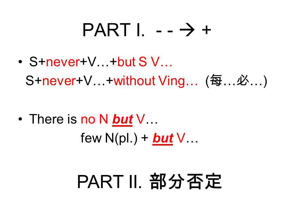 PART I. - -  + S+never+V…+but S V… S+never+V…+without Ving… ( 每 … 必 …) There is no N but V… few N(pl.) + but V… PART II. 部分否定