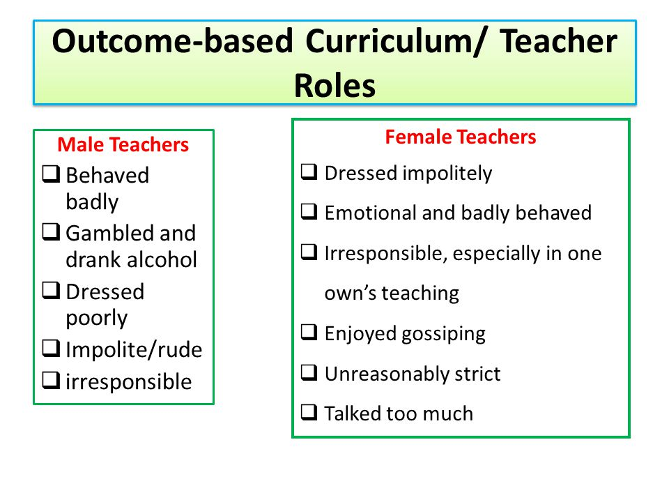 Outcome-based Curriculum/ Teacher Roles Male Teachers  Behaved badly  Gambled and drank alcohol  Dressed poorly  Impolite/rude  irresponsible Fem